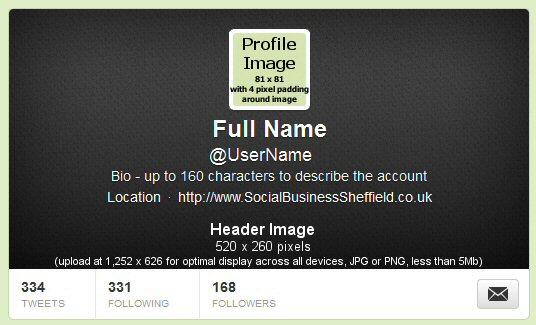 Twitter Header Dimensions