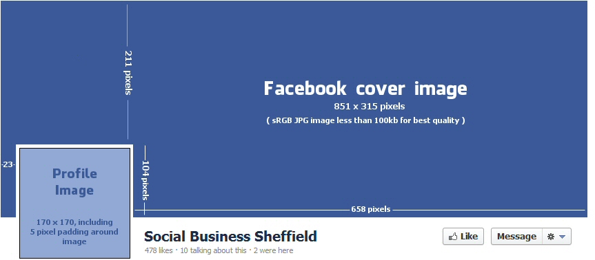 Facebook Cover Dimensions - Social Business Sheffield